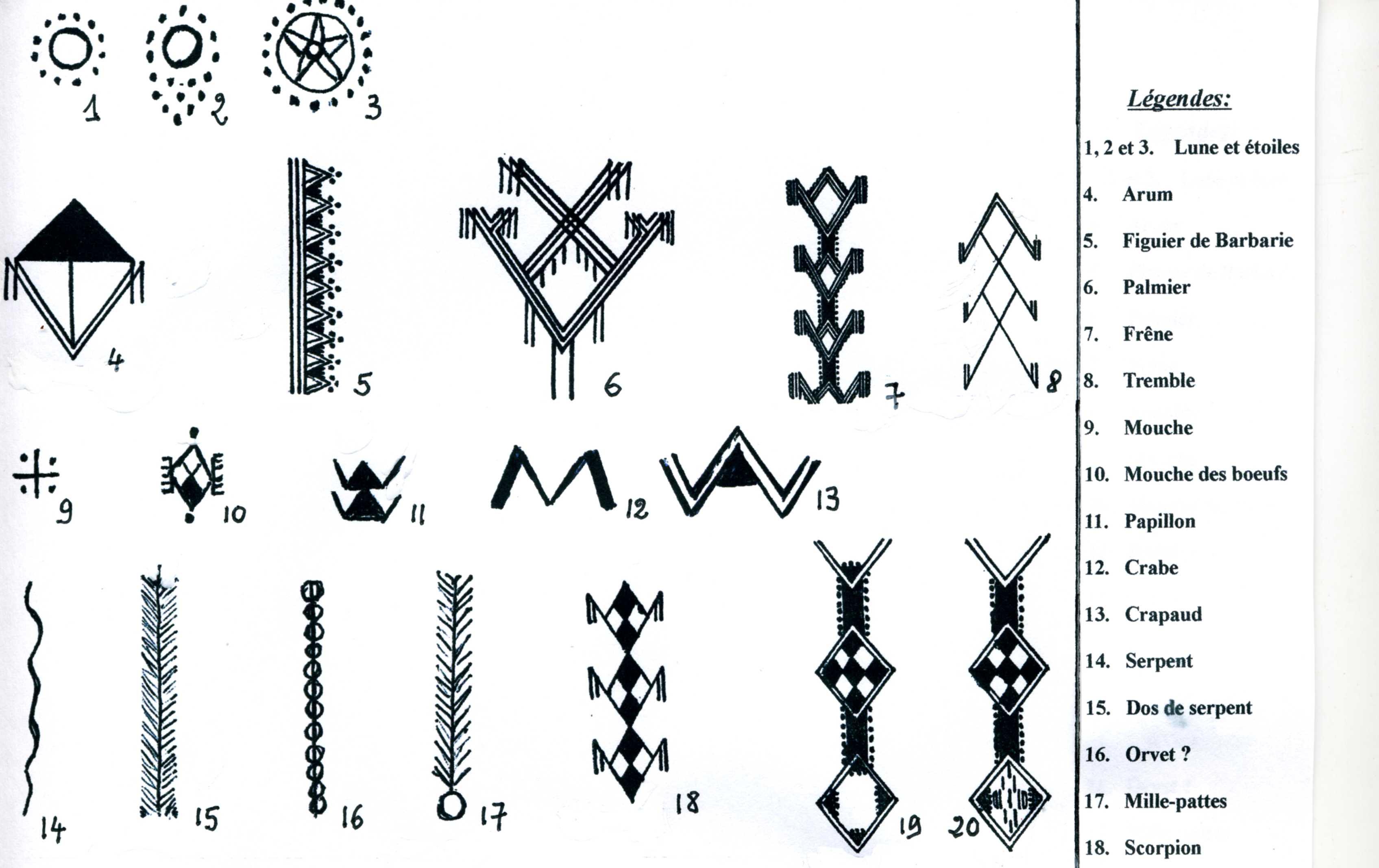 les motifs signes et symboles berb res amazighs le blog de sajada. Black Bedroom Furniture Sets. Home Design Ideas