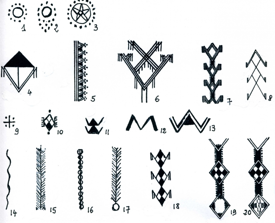 Berber / Amazigh motifs, signs and symbols