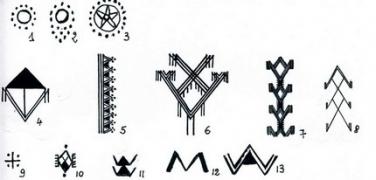 Berber / Amazigh-motieven, tekens en symbolen